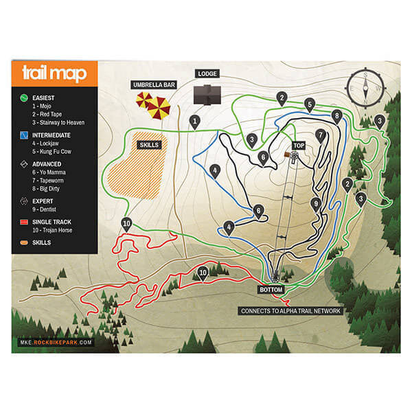 Trail Map Design